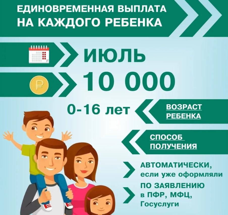 Фото. Единовременная выплата на каждого ребёнка по 10 тыс. руб.