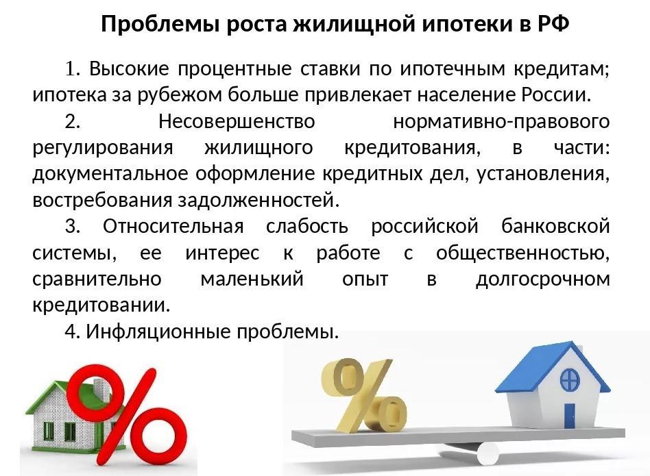 На фото описаны проблемы роста жилищной ипотеки в России связанные не только с инфляцией.