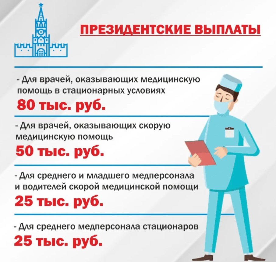 Фото таблица президентских денежных выплат врачам, бригадам скорой помощи и медперсоналу, кто борется с коронавирусом.